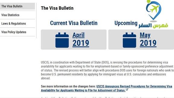 اجراءات السفر الى امريكا بعد الفوز في قرعة الهجرة الأمريكية