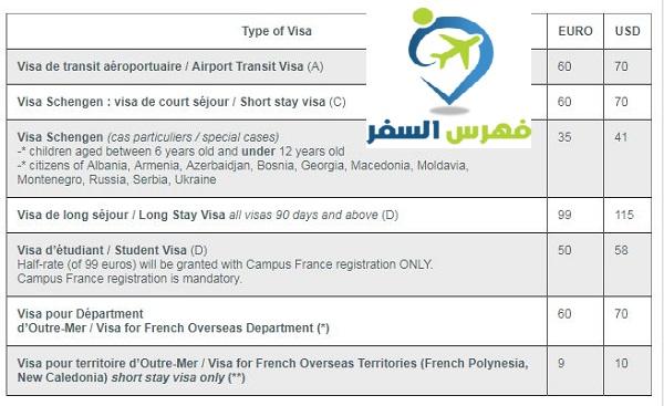 ثمن فيزا الطالب فرنسا